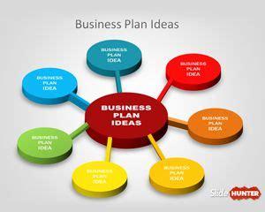 Bakery Business Plan - PlanMagic